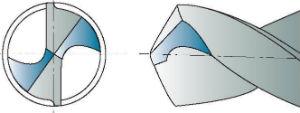 Сверла с крестообразной подточкой перемычки тип С Р6М5 HSS SKRAB DIN 1412 (ГОСТ 10902-77)