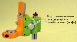 Расположение регулировочных винты для регулировки точности хода (люфта) стойки skrab 25519